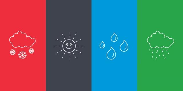 Image du test Quelle est la météo de votre personnalité ?