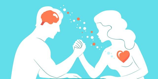 Image du test Êtes-vous corps, tête ou cœur ?
