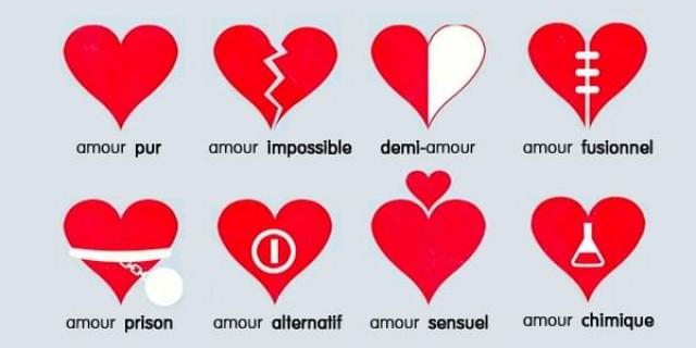 Quel Est Votre Style D Amour Openask